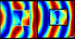 3-D object cloaking demonstration works only for waves in the microwave region of the electromagnetic spectrum