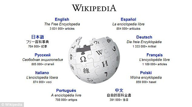 Wikipedia announced that will black out its website on Wednesday to protest against anti-piracy legislation under consideration in Congress