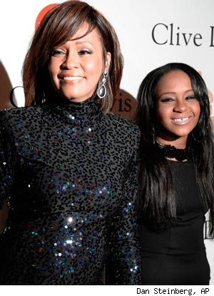 Bobbi Kristina Brown is still dealing with the devastating loss of her mother Whitney Houston and she is not excited about her birthday, refusing to spend the big day with her family
