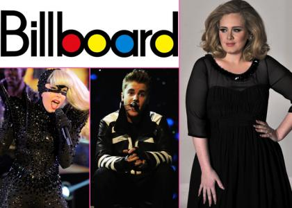 Adele tops Billboard Music Awards 2012 winners