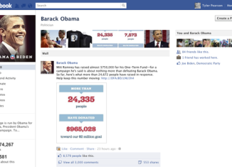 "Barack Obama has enjoyed a surge in Facebook ""likes"", thanks to a co-ordinated social media campaign"