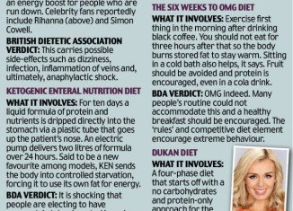 BDA view on five diets