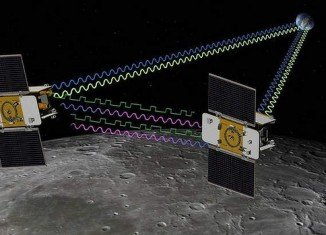 NASA's Ebb and Flow gravity mapping twin satellites have ended their mission to the Moon