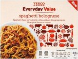 Tesco's DNA tests have revealed that some of its Everyday Value Spaghetti Bolognese contain 60 percent horsemeat