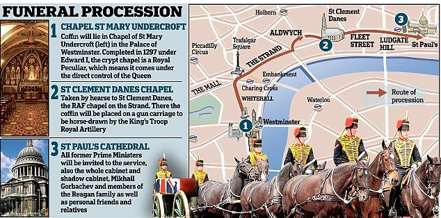 Margaret Thatcher funeral cortege route and procession details