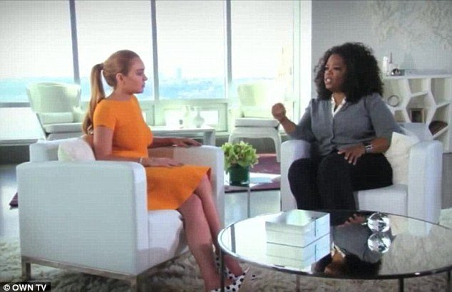Lindsay Lohan has admitted to Oprah Winfrey that she is the one to blame for her troubles