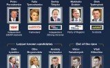Eighteen candidates are competing in Ukraine's presidential poll, which is widely seen as a crucial moment to unite the country
