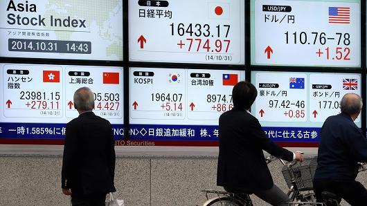 Nikkei 225 Tokyo Stock Exchange