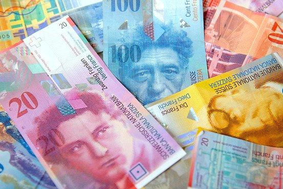 Swiss franc soars