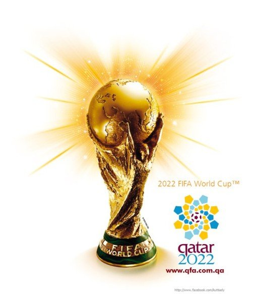 World Cup 2022 Qatar