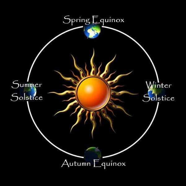 Spring equinox 2015