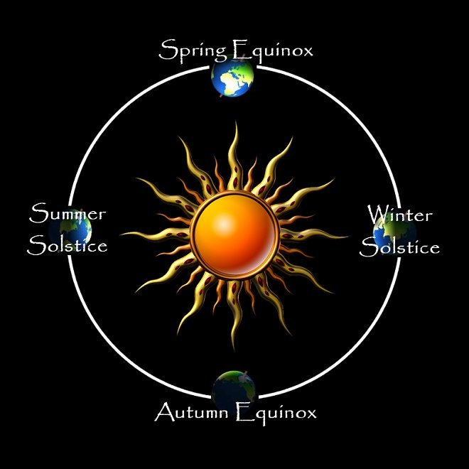 March Equinox 2015  Spring Begins In Northern Hemisphere On March 20