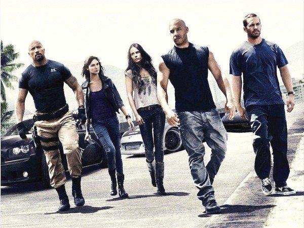 Furious 7 US box office