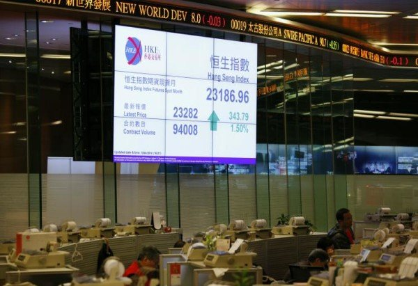 China stock market trades higher