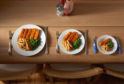 Smaller portions and obesity levels